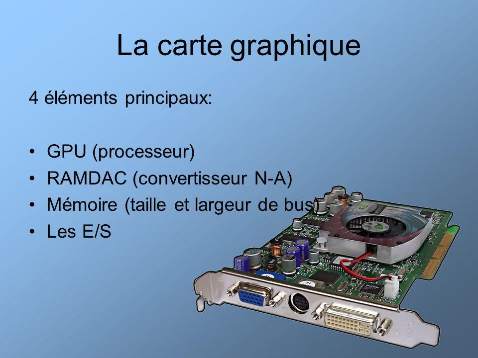 La carte graphique 4 éléments principaux: GPU (processeur) RAMDAC (convertisseur N-A) Mémoire (taille et largeur de bus) Les E/S