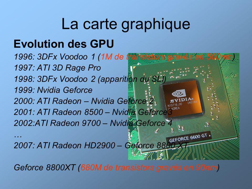 La carte graphique Evolution des GPU 1996: 3DFx Voodoo 1 (1M de transistors gravés en 500nm) 1997: ATI 3D Rage Pro 1998: 3DFx Voodoo 2 (apparition du