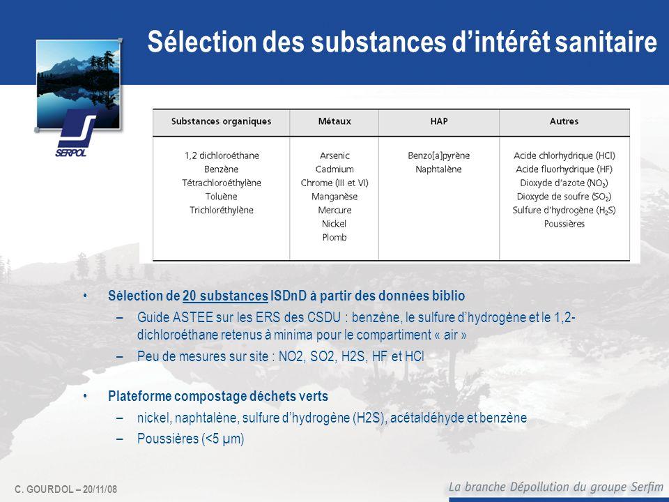 C. GOURDOL – 20/11/08 Sélection de 20 substances ISDnD à partir des données biblio –Guide ASTEE sur les ERS des CSDU : benzène, le sulfure dhydrogène