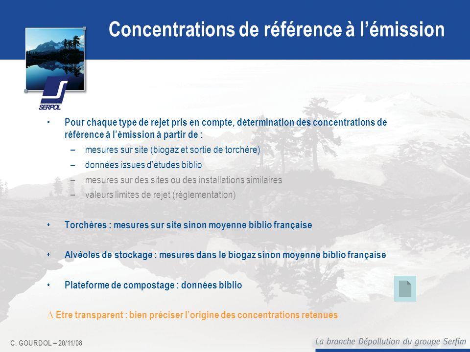 C. GOURDOL – 20/11/08 Concentrations de référence à lémission Pour chaque type de rejet pris en compte, détermination des concentrations de référence