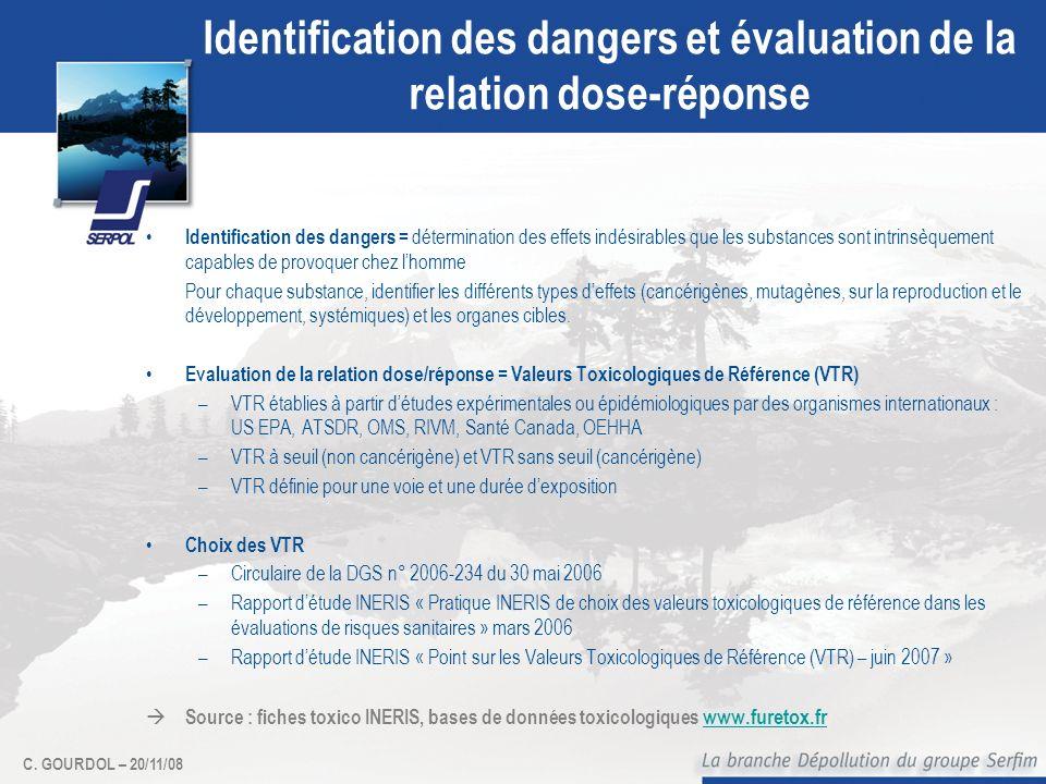 C. GOURDOL – 20/11/08 Identification des dangers = détermination des effets indésirables que les substances sont intrinsèquement capables de provoquer