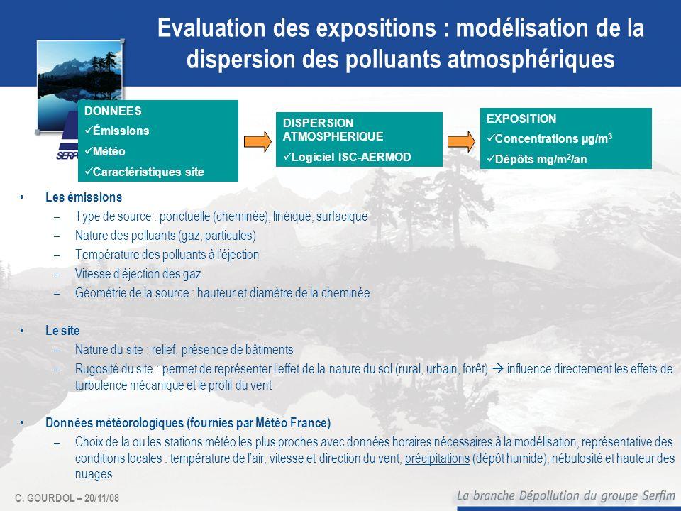 C. GOURDOL – 20/11/08 Evaluation des expositions : modélisation de la dispersion des polluants atmosphériques Les émissions –Type de source : ponctuel