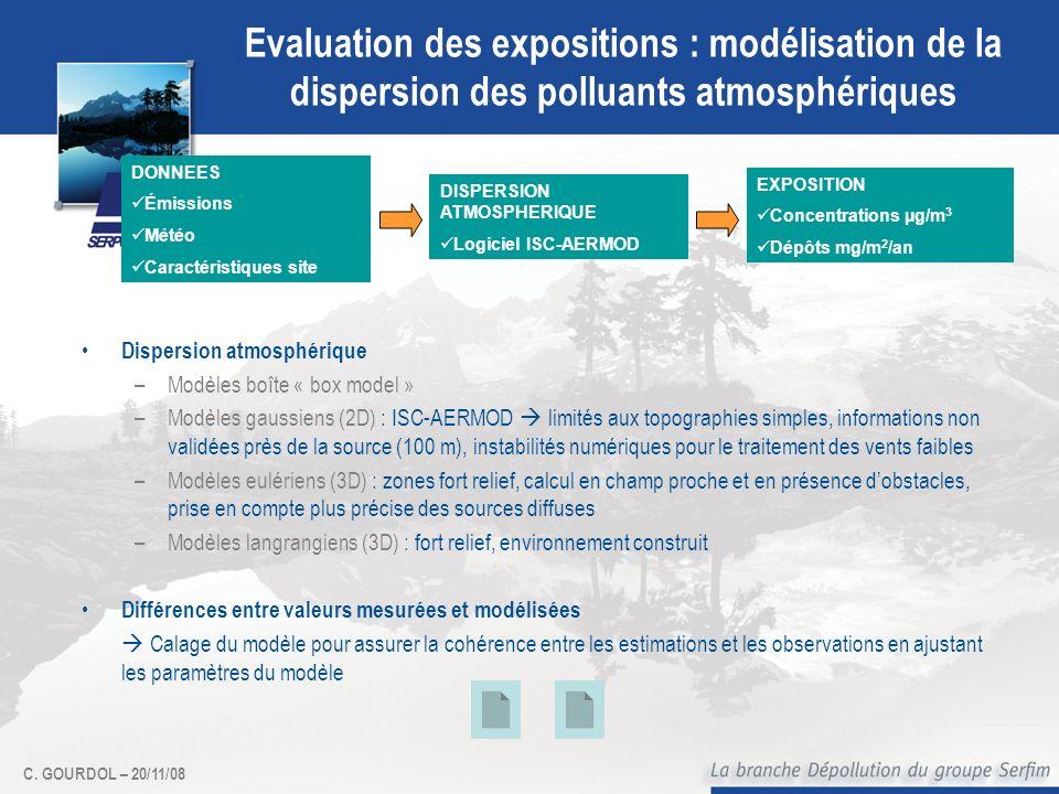 C. GOURDOL – 20/11/08 Evaluation des expositions : modélisation de la dispersion des polluants atmosphériques Dispersion atmosphérique –Modèles boîte