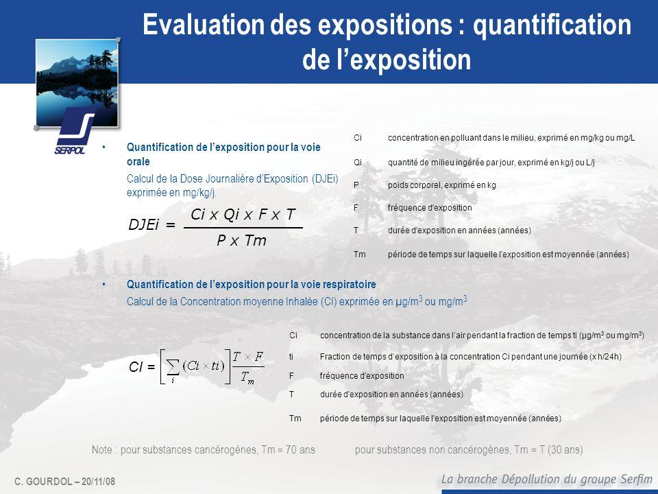 C. GOURDOL – 20/11/08 Evaluation des expositions : quantification de lexposition Quantification de lexposition pour la voie orale Calcul de la Dose Jo