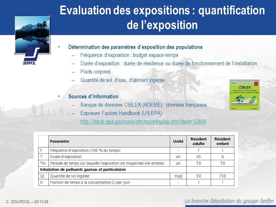 C. GOURDOL – 20/11/08 Evaluation des expositions : quantification de lexposition Détermination des paramètres dexposition des populations –Fréquence d