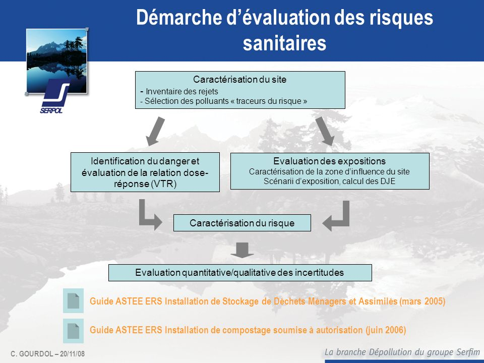 C. GOURDOL – 20/11/08 Démarche dévaluation des risques sanitaires Caractérisation du site - Inventaire des rejets - Sélection des polluants « traceurs