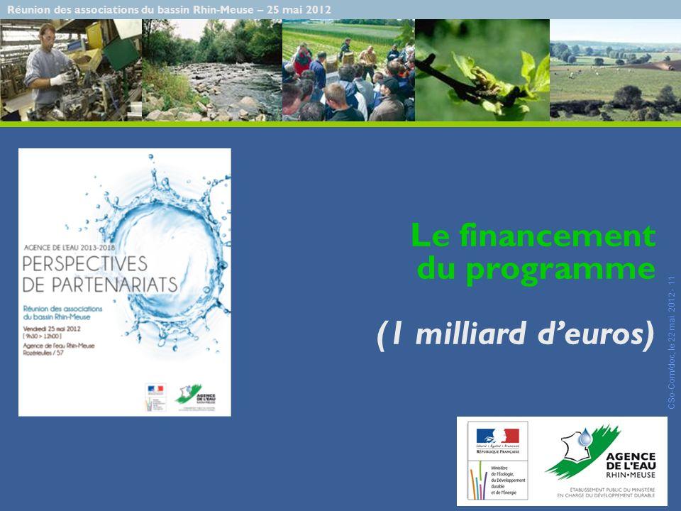 Réunion des associations du bassin Rhin-Meuse – 25 mai 2012 CSo-Com/doc, le 22 mai 2012 - 11 Le financement du programme (1 milliard deuros)