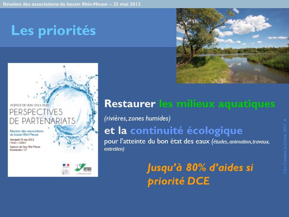 Réunion des associations du bassin Rhin-Meuse – 25 mai 2012 CSo-Com/doc, le 22 mai 2012 - 15 Contributeurs au financement du programme Les ménages84.3% Les industriels 14.1% Les agriculteurs 1.1% Les pêcheurs 0.5% estimations