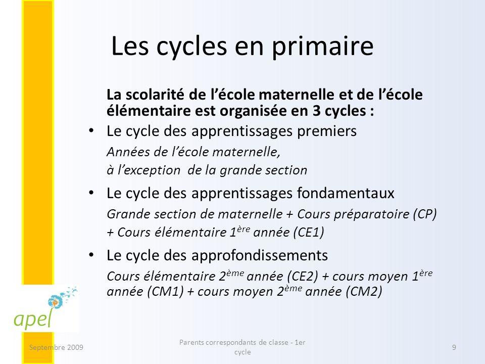 Les cycles en primaire La scolarité de lécole maternelle et de lécole élémentaire est organisée en 3 cycles : Le cycle des apprentissages premiers Ann