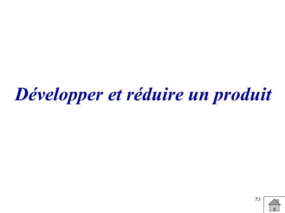 53 Développer et réduire un produit