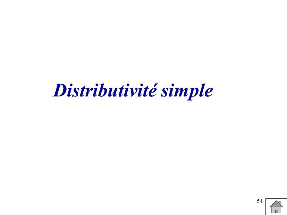 54 Distributivité simple