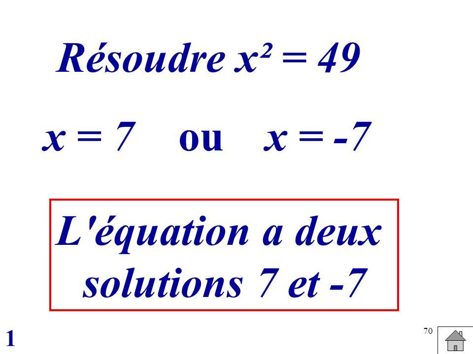 70 Résoudre x² = 49 x = 7oux = -7 L'équation a deux solutions 7 et -7 1