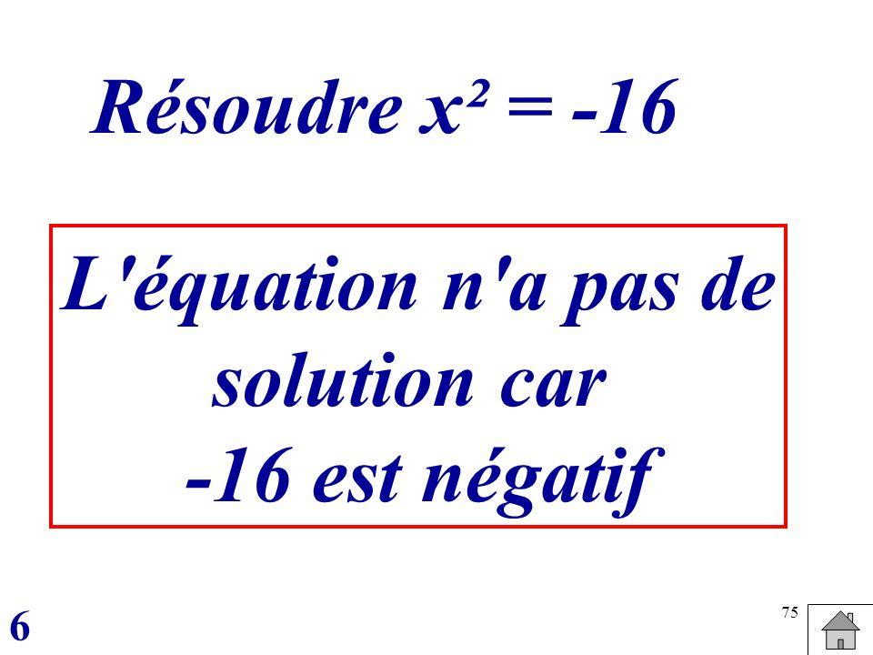 75 Résoudre x² = -16 L'équation n'a pas de solution car -16 est négatif 6