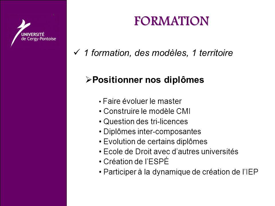 FORMATION 1 formation, des modèles, 1 territoire Positionner nos diplômes Faire évoluer le master Construire le modèle CMI Question des tri-licences D