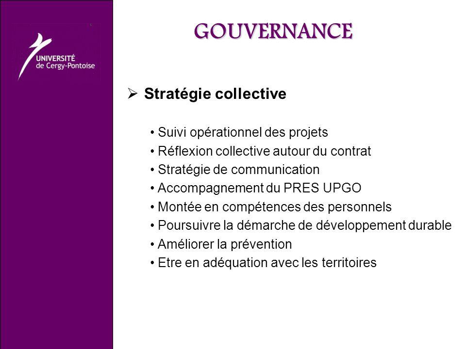 GOUVERNANCE Stratégie collective Suivi opérationnel des projets Réflexion collective autour du contrat Stratégie de communication Accompagnement du PR