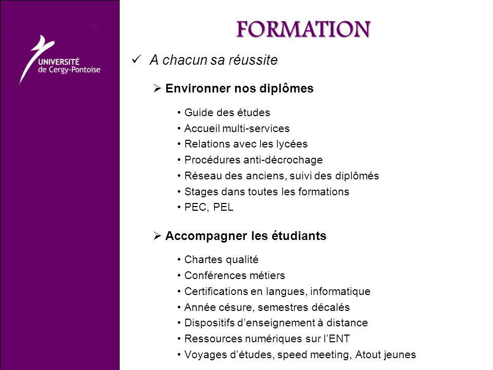 FORMATION A chacun sa réussite Environner nos diplômes Guide des études Accueil multi-services Relations avec les lycées Procédures anti-décrochage Ré
