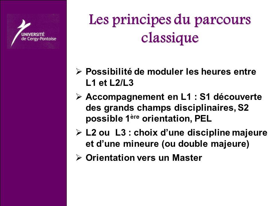 Les principes du parcours classique Possibilité de moduler les heures entre L1 et L2/L3 Accompagnement en L1 : S1 découverte des grands champs disciplinaires, S2 possible 1 ère orientation, PEL L2 ou L3 : choix dune discipline majeure et dune mineure (ou double majeure) Orientation vers un Master