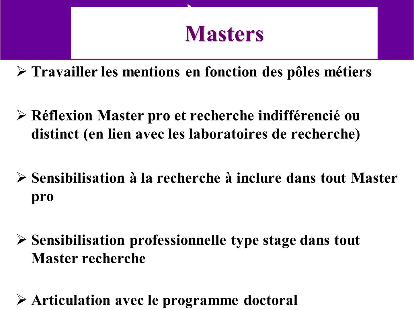 Masters Travailler les mentions en fonction des pôles métiers Réflexion Master pro et recherche indifférencié ou distinct (en lien avec les laboratoires de recherche) Sensibilisation à la recherche à inclure dans tout Master pro Sensibilisation professionnelle type stage dans tout Master recherche Articulation avec le programme doctoral