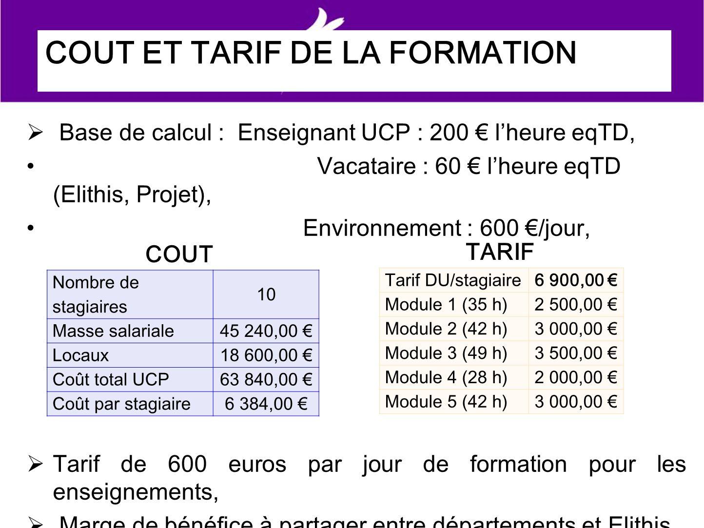 COUT ET TARIF DE LA FORMATION Base de calcul : Enseignant UCP : 200 lheure eqTD, Vacataire : 60 lheure eqTD (Elithis, Projet), Environnement : 600 /jo