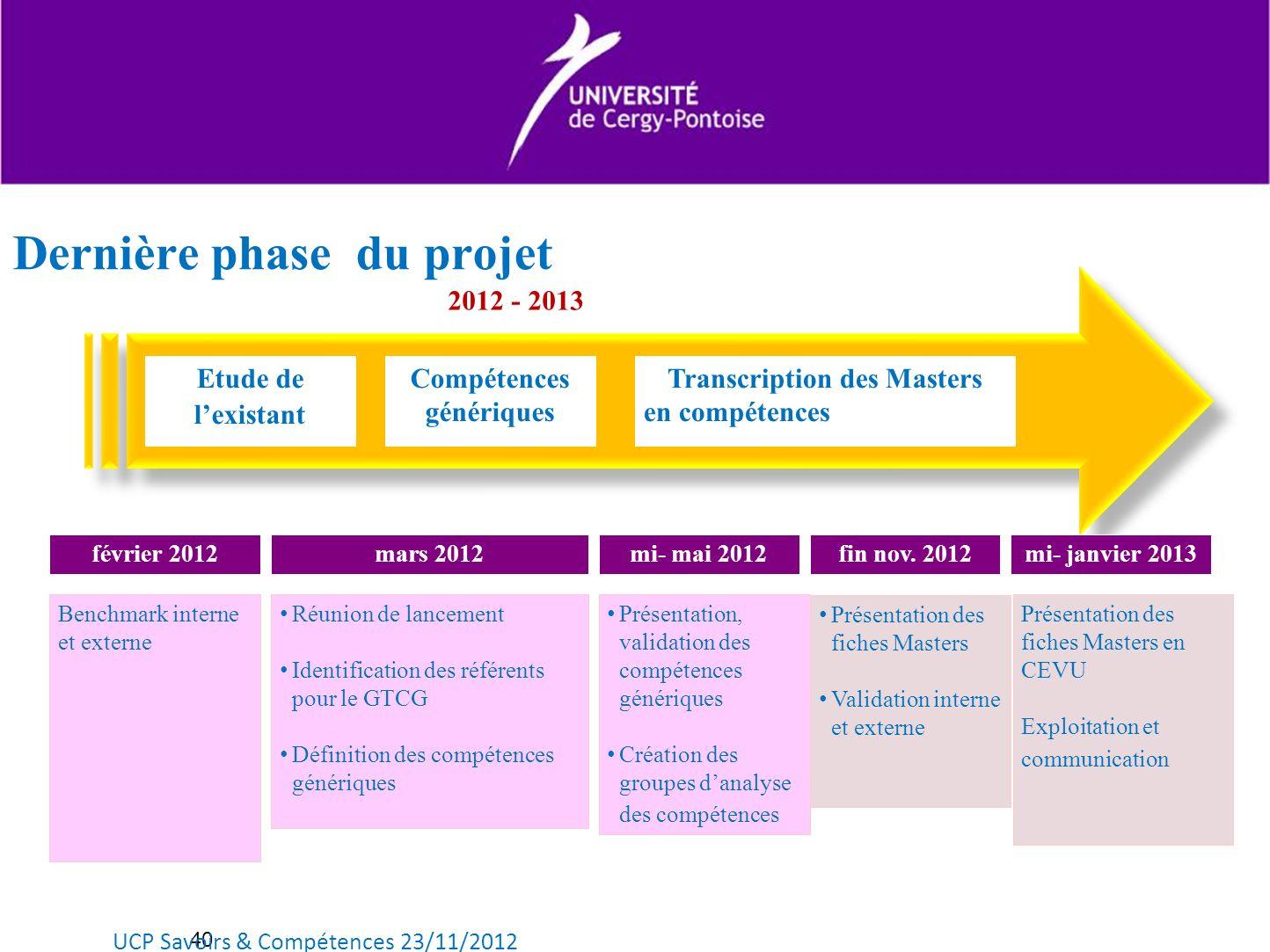 Dernière phase du projet Etude de lexistant Compétences génériques Transcription des Masters en compétences Benchmark interne et externe Réunion de la