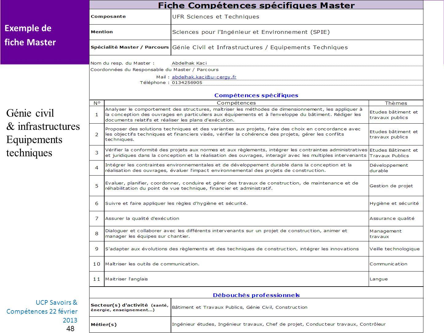 48 Exemple de fiche Master Génie civil & infrastructures Equipements techniques UCP Savoirs & Compétences 22 février 2013