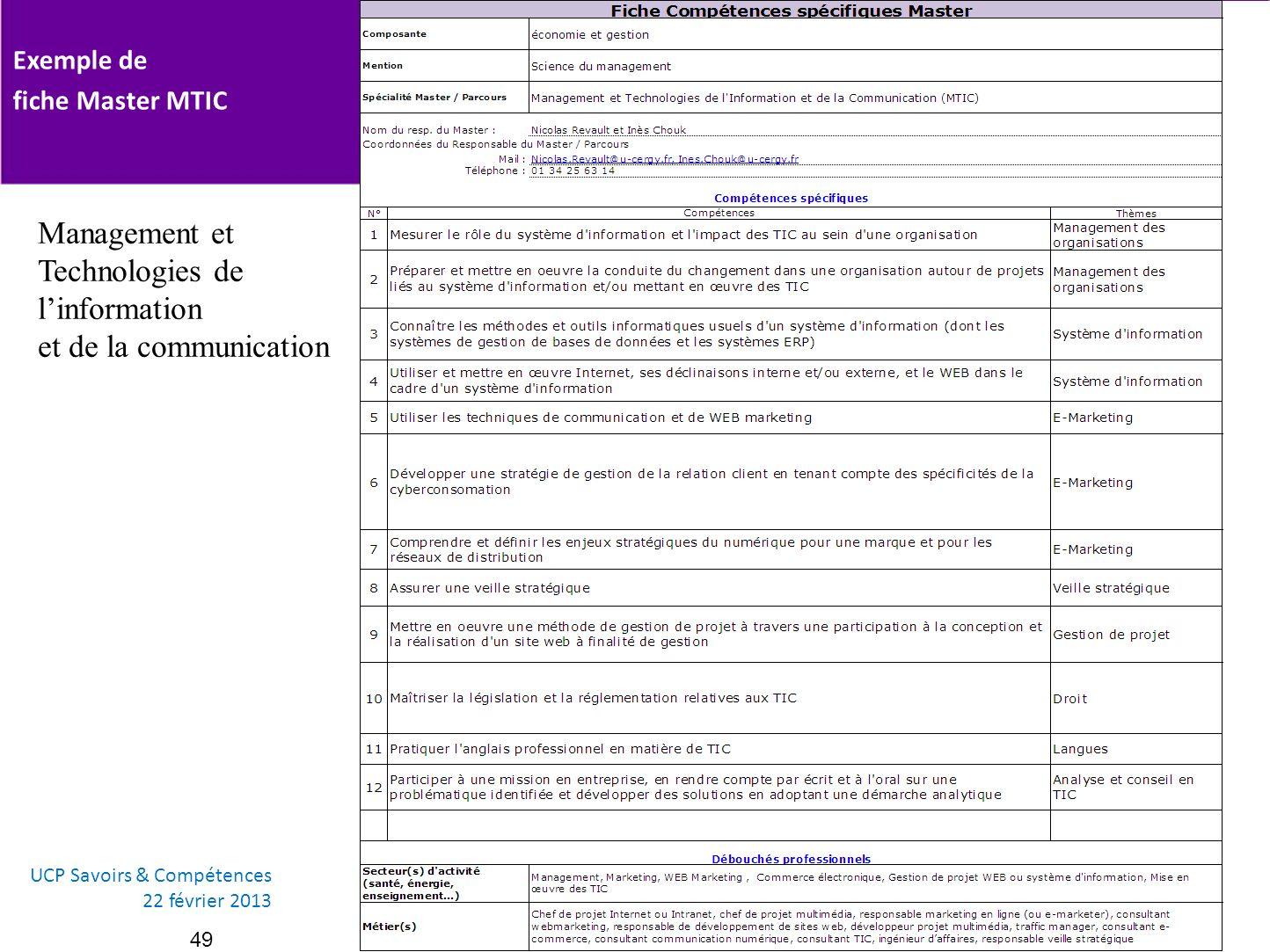 49 UCP Savoirs & Compétences 22 février 2013 Exemple de fiche Master MTIC Management et Technologies de linformation et de la communication