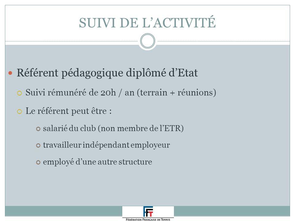 SUIVI DE LACTIVITÉ Référent pédagogique diplômé dEtat Suivi rémunéré de 20h / an (terrain + réunions) Le référent peut être : salarié du club (non mem