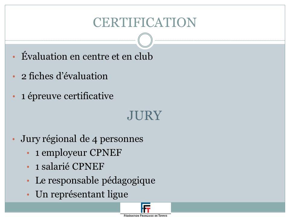 CERTIFICATION Évaluation en centre et en club 2 fiches dévaluation 1 épreuve certificative JURY Jury régional de 4 personnes 1 employeur CPNEF 1 salar