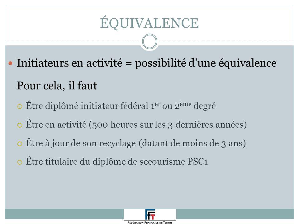 ÉQUIVALENCE Initiateurs en activité = possibilité dune équivalence Pour cela, il faut Être diplômé initiateur fédéral 1 er ou 2 ème degré Être en acti