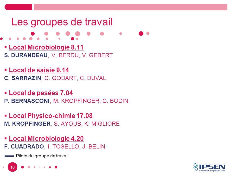 10 Les groupes de travail Local Microbiologie 8.11 S. DURANDEAU, V. BERDU, V. GEBERT Local de saisie 9.14 C. SARRAZIN, C. GODART, C. DUVAL Local de pe