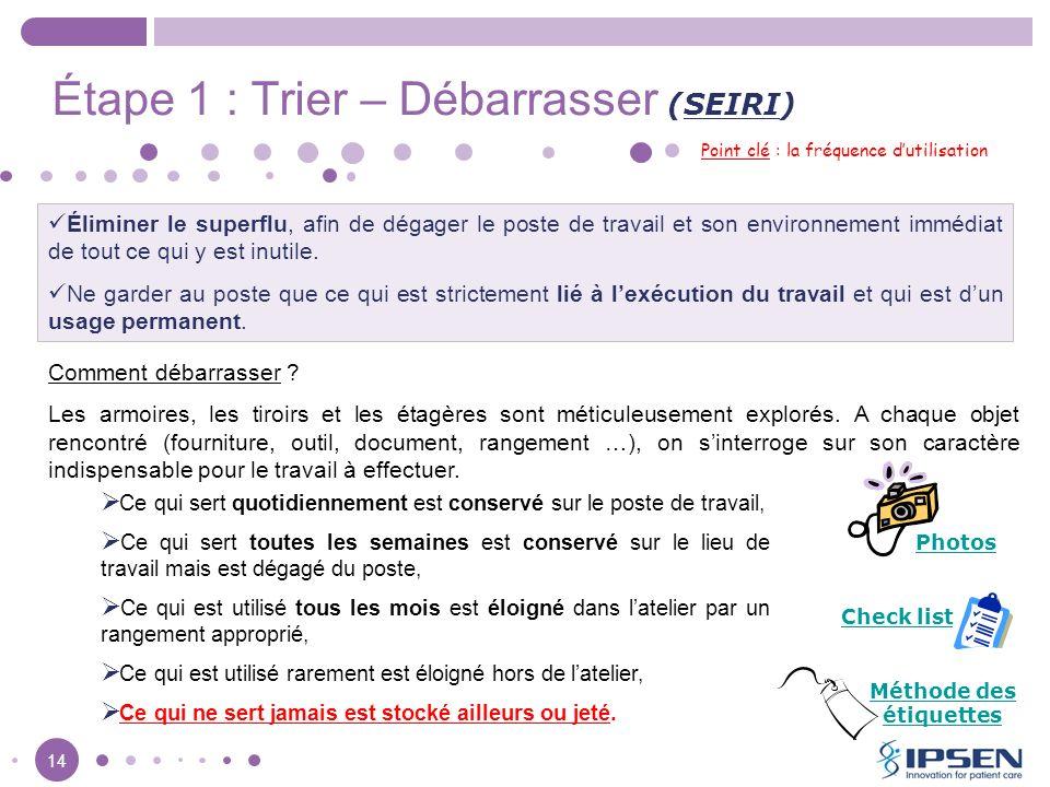 14 Étape 1 : Trier – Débarrasser (SEIRI) Point clé : la fréquence dutilisation Éliminer le superflu, afin de dégager le poste de travail et son enviro