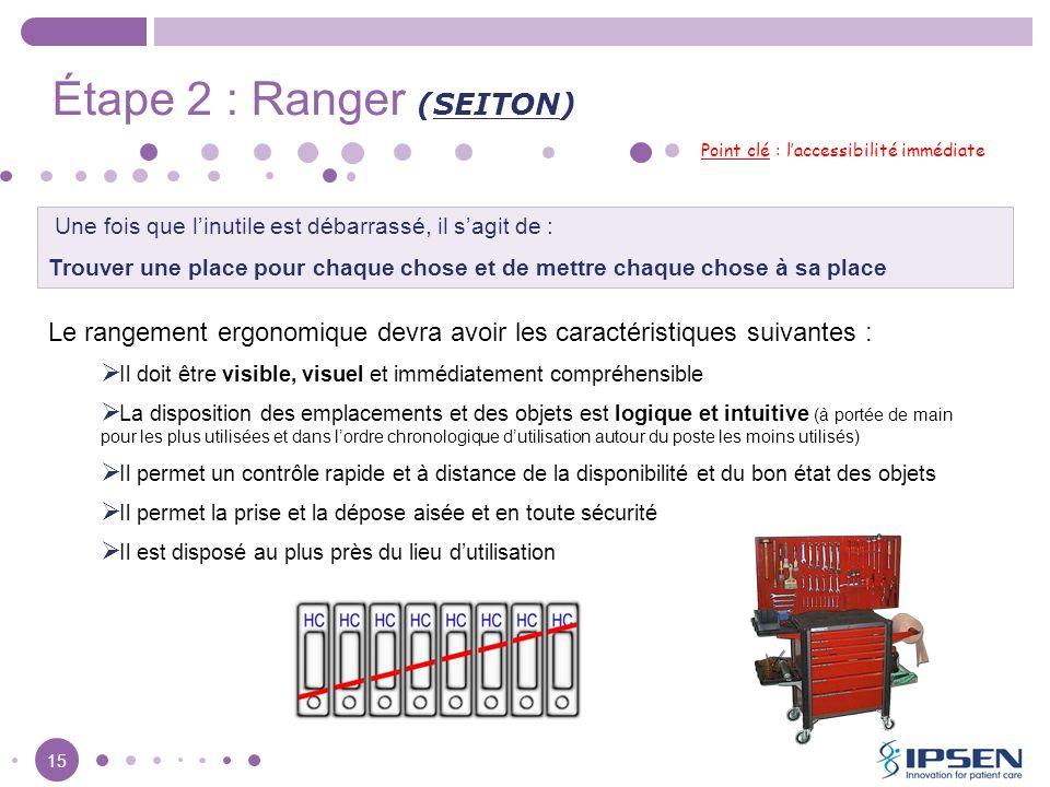 15 Étape 2 : Ranger (SEITON) Point clé : laccessibilité immédiate Une fois que linutile est débarrassé, il sagit de : Trouver une place pour chaque ch