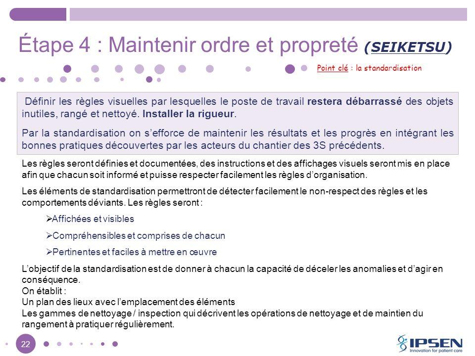 22 Étape 4 : Maintenir ordre et propreté (SEIKETSU) Point clé : la standardisation Définir les règles visuelles par lesquelles le poste de travail res