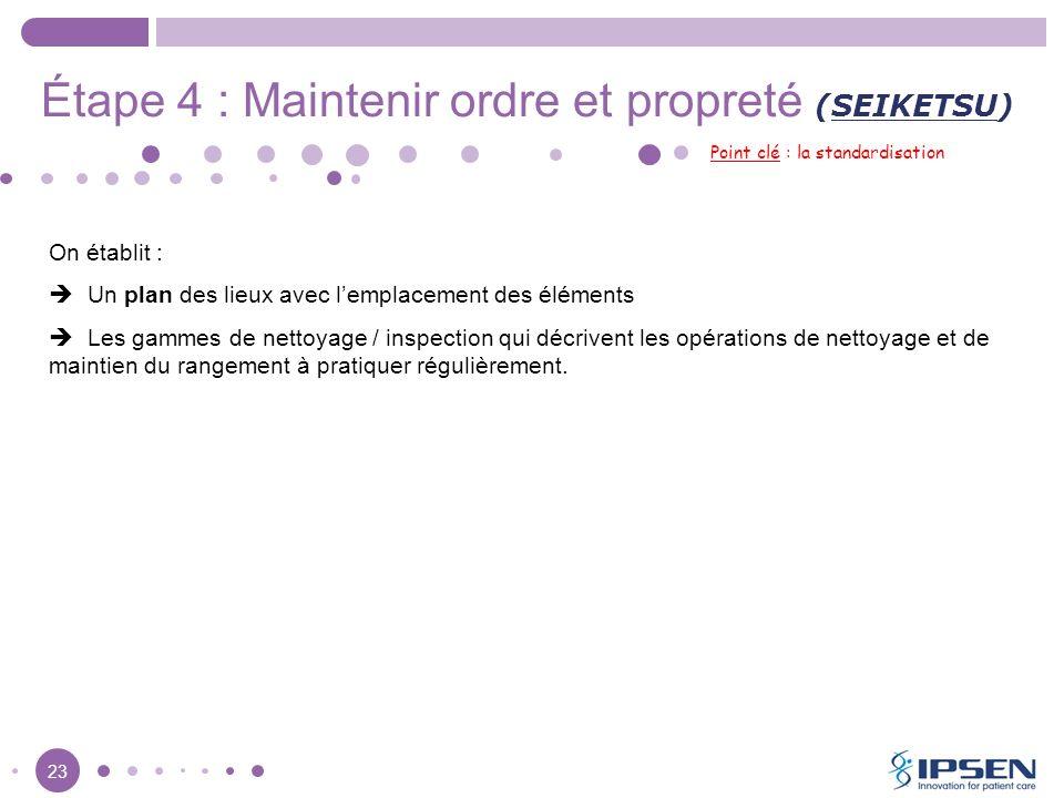 23 Étape 4 : Maintenir ordre et propreté (SEIKETSU) Point clé : la standardisation On établit : Un plan des lieux avec lemplacement des éléments Les g