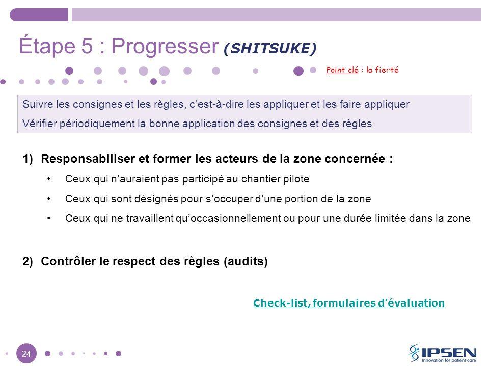 24 Étape 5 : Progresser (SHITSUKE) Point clé : la fierté Suivre les consignes et les règles, cest-à-dire les appliquer et les faire appliquer Vérifier