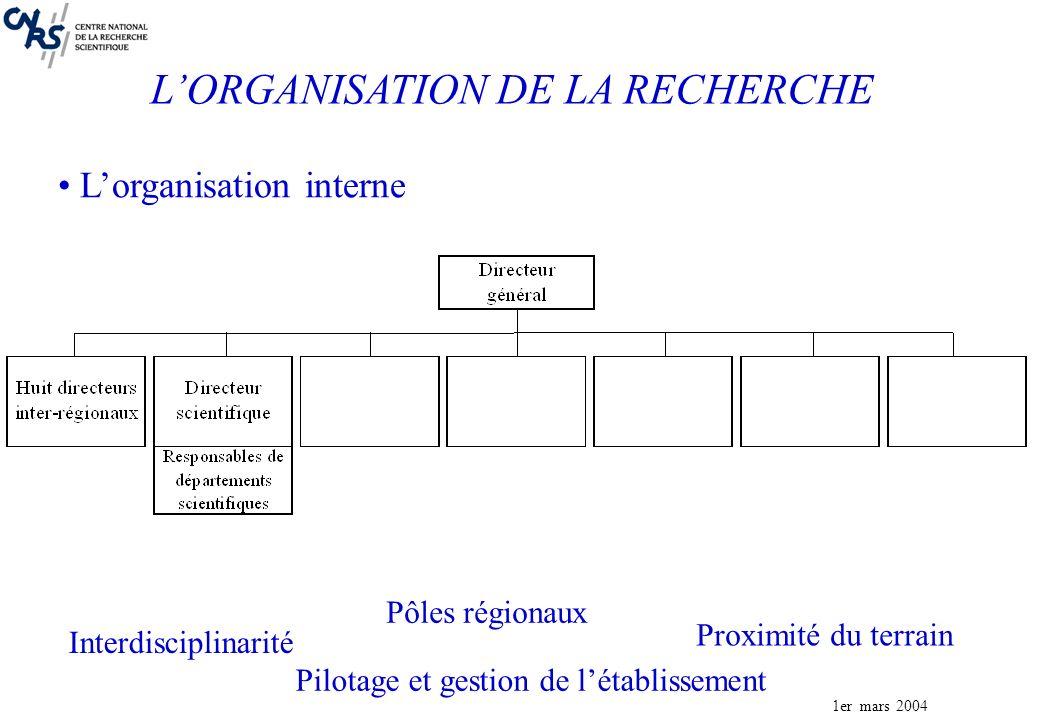 1er mars 2004 Lorganisation interne LORGANISATION DE LA RECHERCHE Interdisciplinarité Pôles régionaux Proximité du terrain Pilotage et gestion de létablissement