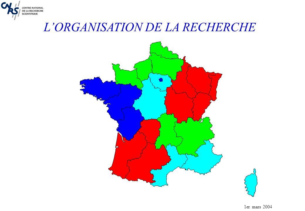 1er mars 2004 LORGANISATION DE LA RECHERCHE