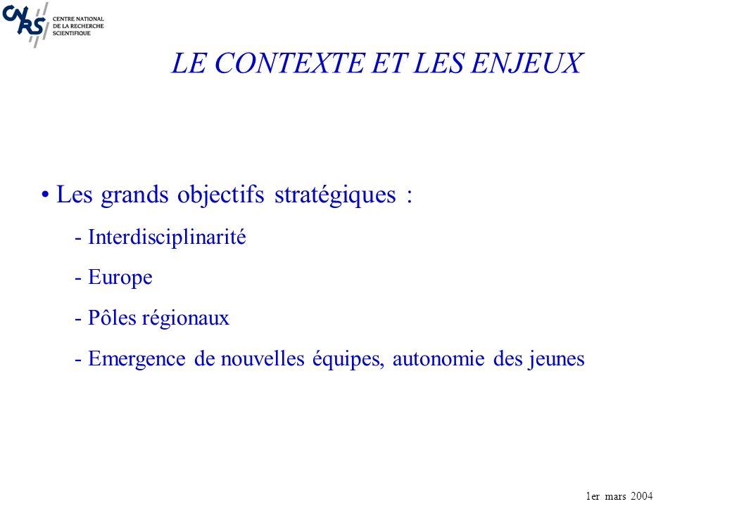 1er mars 2004 Les grands objectifs stratégiques : - Interdisciplinarité - Europe - Pôles régionaux - Emergence de nouvelles équipes, autonomie des jeunes LE CONTEXTE ET LES ENJEUX