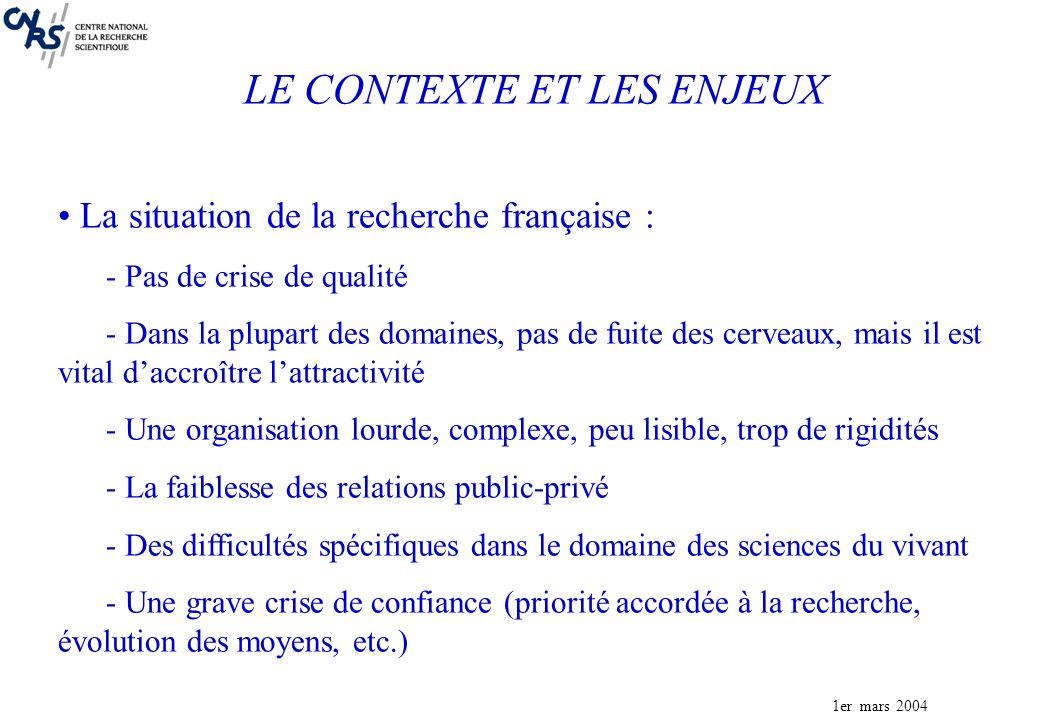 1er mars 2004 La situation de la recherche française : - Pas de crise de qualité - Dans la plupart des domaines, pas de fuite des cerveaux, mais il est vital daccroître lattractivité - Une organisation lourde, complexe, peu lisible, trop de rigidités - La faiblesse des relations public-privé - Des difficultés spécifiques dans le domaine des sciences du vivant - Une grave crise de confiance (priorité accordée à la recherche, évolution des moyens, etc.) LE CONTEXTE ET LES ENJEUX