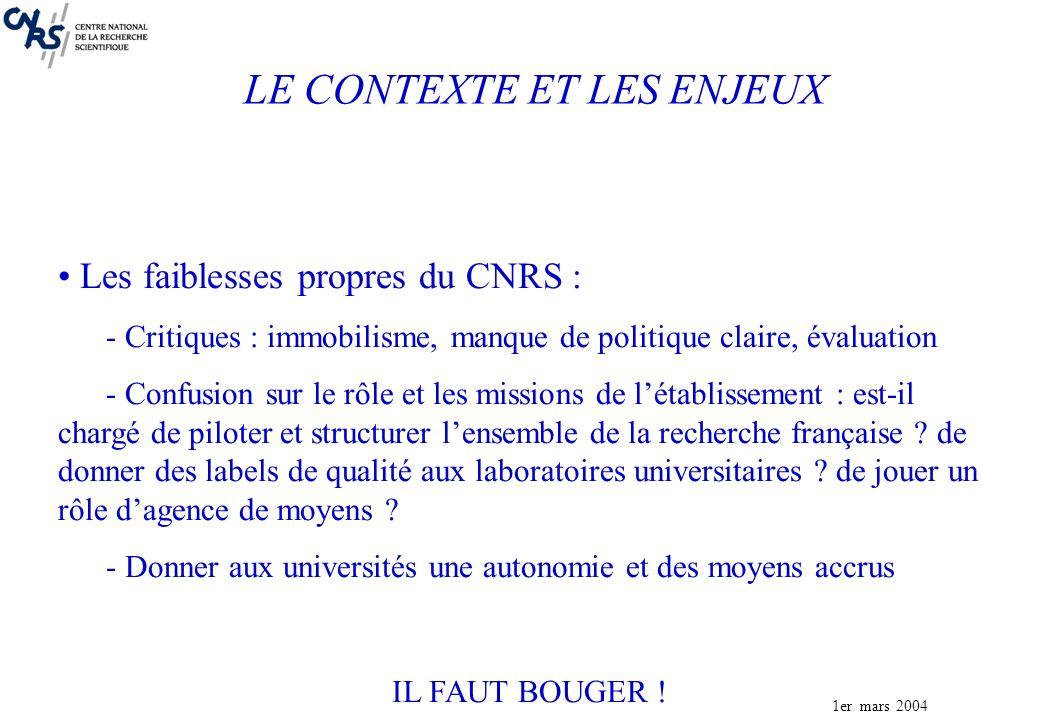 1er mars 2004 Les faiblesses propres du CNRS : - Critiques : immobilisme, manque de politique claire, évaluation - Confusion sur le rôle et les missions de létablissement : est-il chargé de piloter et structurer lensemble de la recherche française .