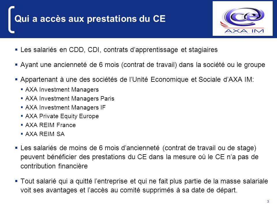 3 Qui a accès aux prestations du CE Les salariés en CDD, CDI, contrats dapprentissage et stagiaires Ayant une ancienneté de 6 mois (contrat de travail