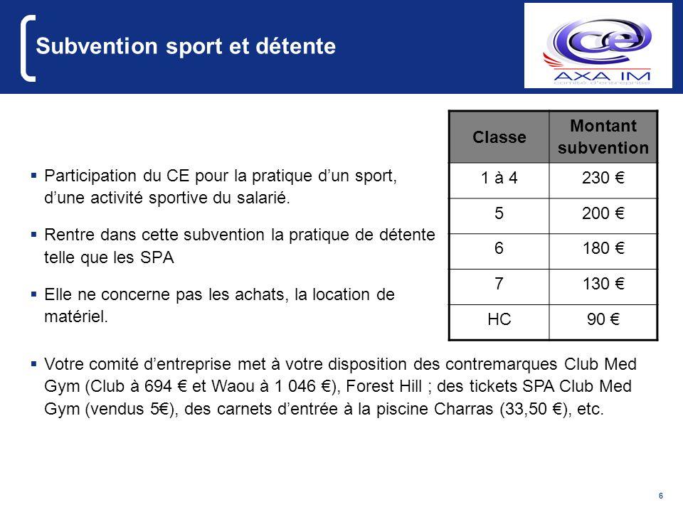 6 Subvention sport et détente Participation du CE pour la pratique dun sport, dune activité sportive du salarié. Rentre dans cette subvention la prati