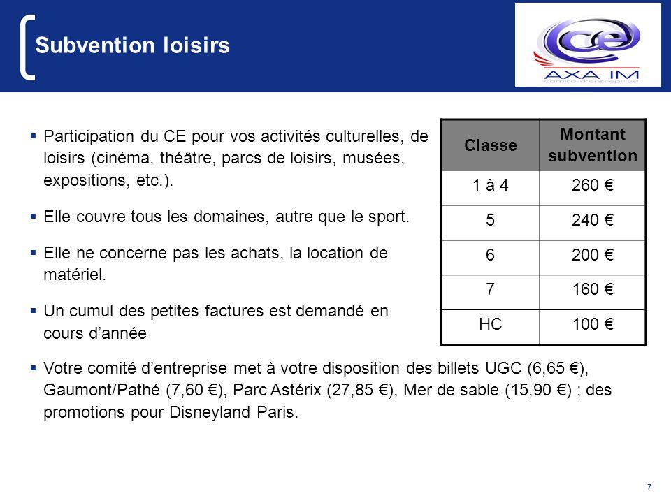 7 Subvention loisirs Participation du CE pour vos activités culturelles, de loisirs (cinéma, théâtre, parcs de loisirs, musées, expositions, etc.). El