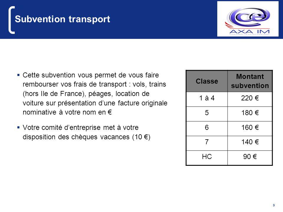 9 Subvention transport Cette subvention vous permet de vous faire rembourser vos frais de transport : vols, trains (hors Ile de France), péages, locat