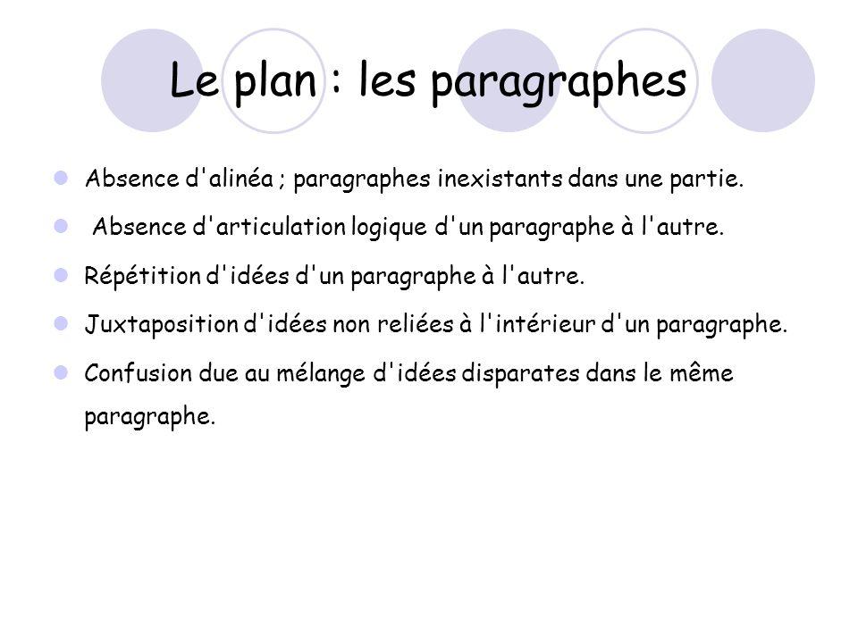 Le plan : les paragraphes Absence d alinéa ; paragraphes inexistants dans une partie.
