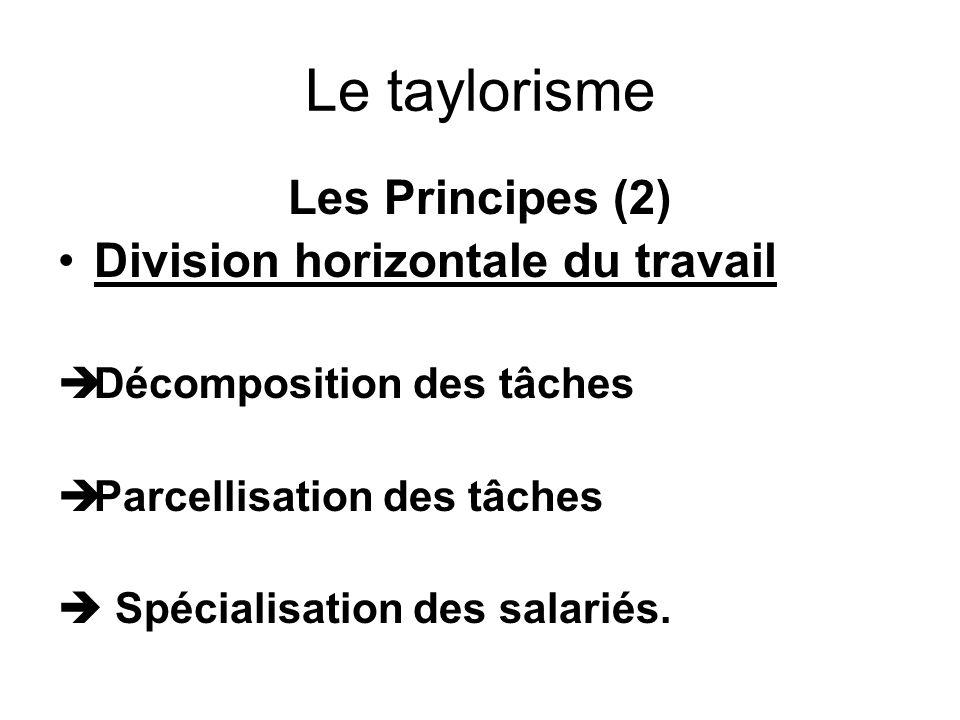 Le taylorisme Les Principes (2) Division horizontale du travail Décomposition des tâches Parcellisation des tâches Spécialisation des salariés.