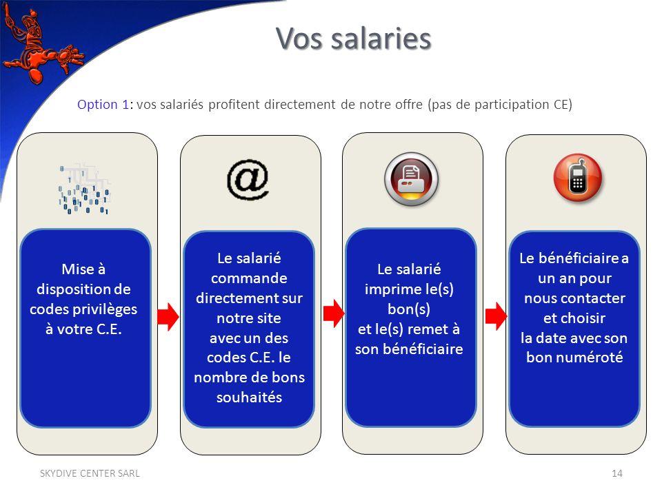 Option 1: vos salariés profitent directement de notre offre (pas de participation CE) Mise à disposition de codes privilèges à votre C.E. Le salarié c