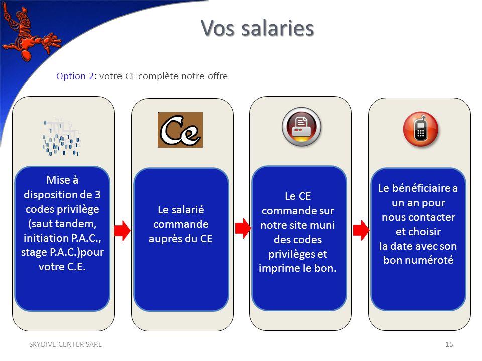 Option 2: votre CE complète notre offre Vos salaries Mise à disposition de 3 codes privilège (saut tandem, initiation P.A.C., stage P.A.C.)pour votre