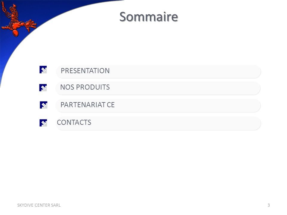 PARTENARIAT CE PRESENTATION NOS PRODUITS CONTACTS Sommaire 3SKYDIVE CENTER SARL