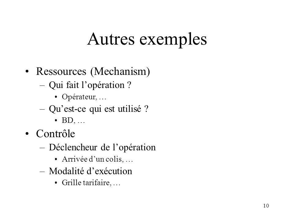 10 Autres exemples Ressources (Mechanism) –Qui fait lopération ? Opérateur, … –Quest-ce qui est utilisé ? BD, … Contrôle –Déclencheur de lopération Ar